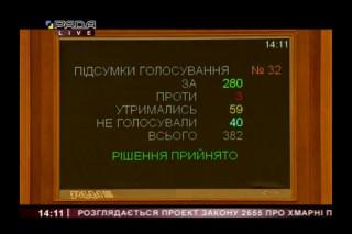 """Законопроект №2655 """"Об облачных услугах"""" принят в первом чтении"""