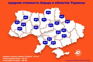 Самый дешевый и дорогой борщ в Украине: исследование Raketa