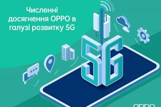 Как OPPO способствует глобальному развитию высокоскоростной сети